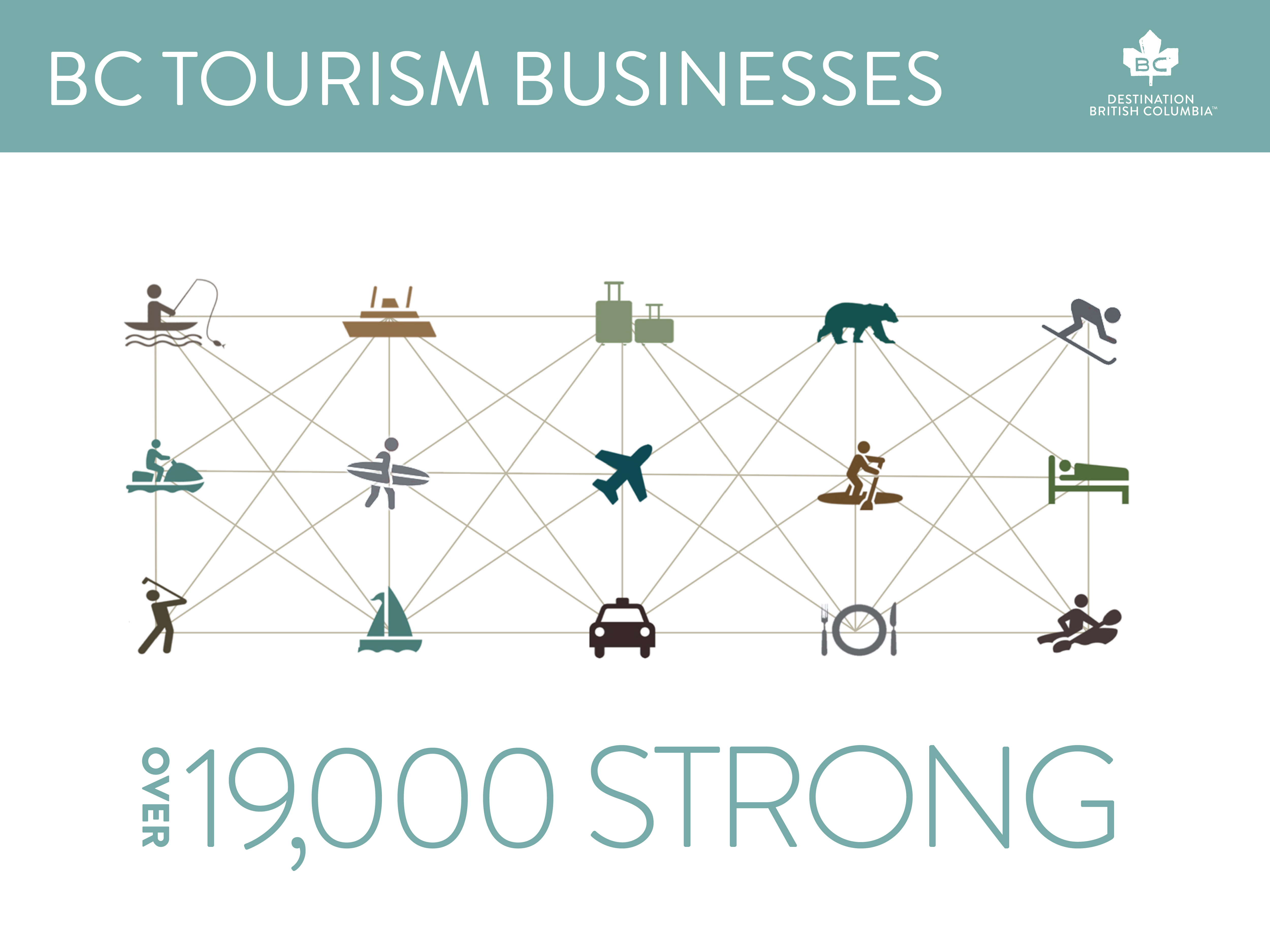 index of wp content uploads national tourism week world tourism day
