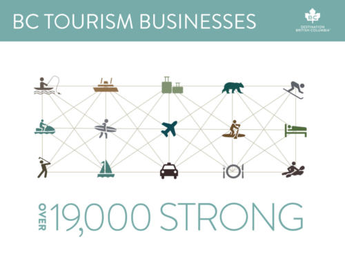 BC Tourism Businesses Infographic Final