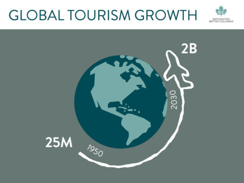 Global Tourism Growth Infographic Final